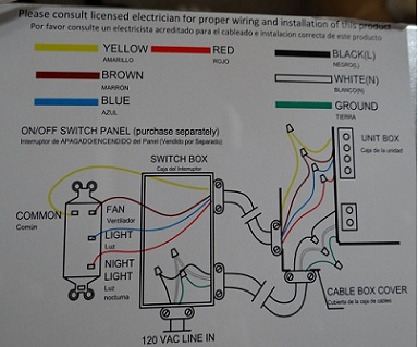 ceiling fan light wiring diagram two switches wiring diagram wire ceiling fan light dual switch tiles