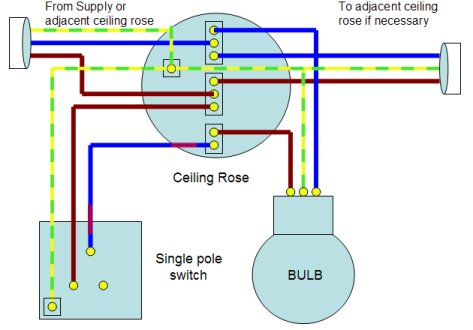 one way light switch wiring diagram uk one image light switch wiring diagram uk wiring diagram on one way light switch wiring diagram uk