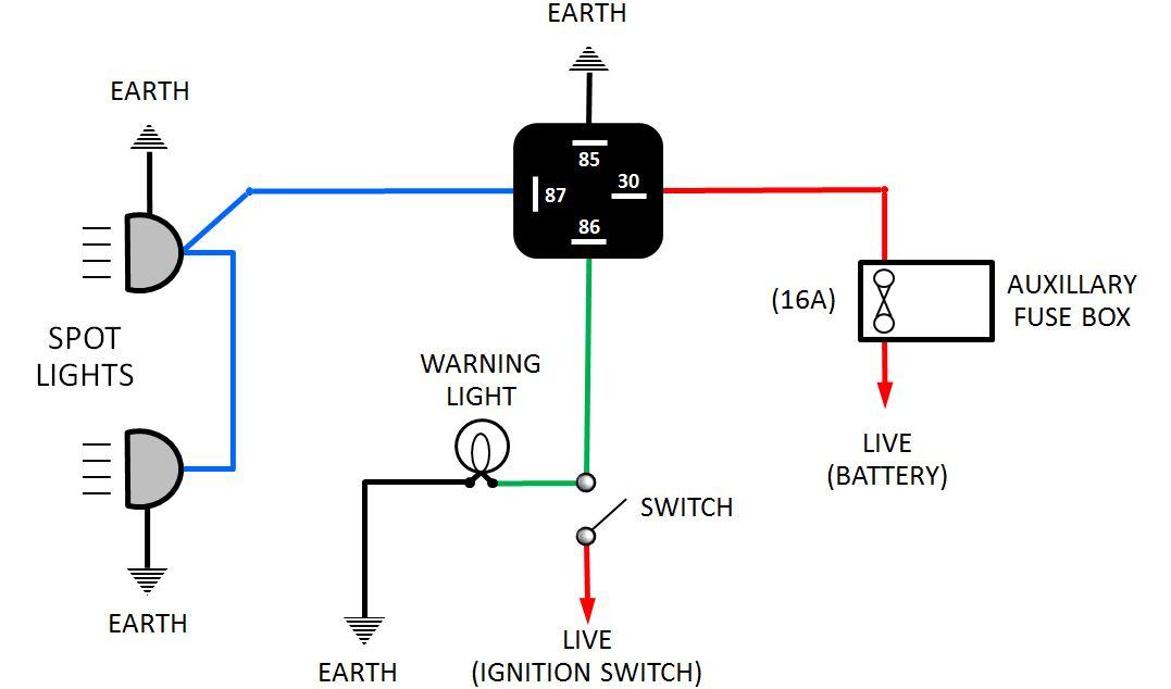 Spotlight Relay Wiring Diagram - efcaviation.com
