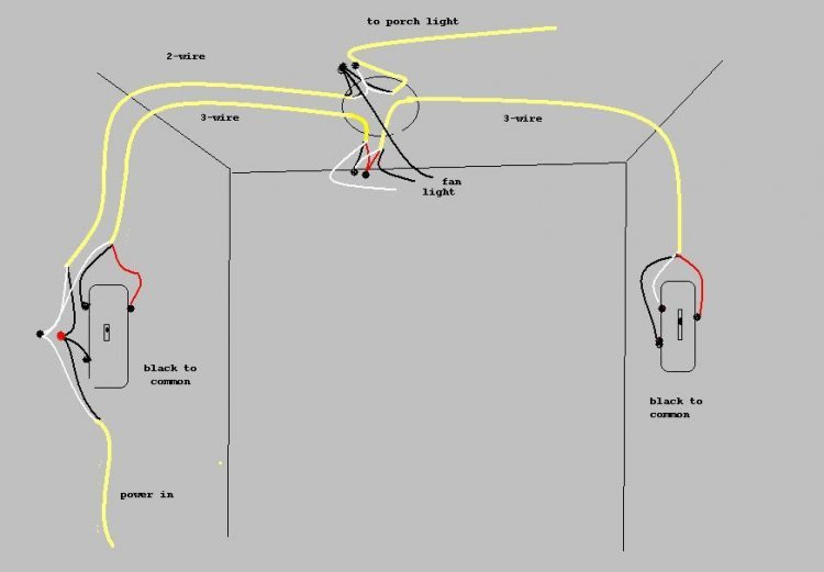 Wiring diagram for ceiling fan with light switch australia fan light wiring diagram australia efcaviation com asfbconference2016 Image collections
