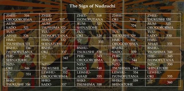 The Sign of Nudzuchi Year 18,002 Begins: February 8th 2015