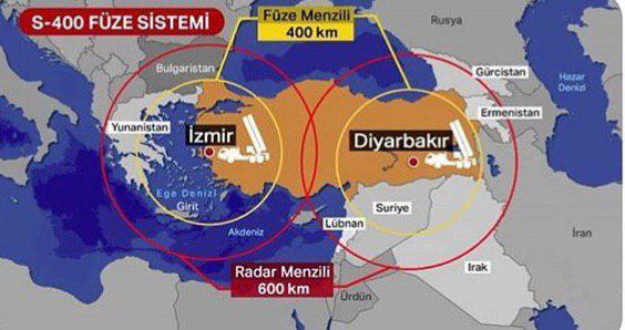 S-400vka prišla do Turecka a vieme kam bude umiestnená.