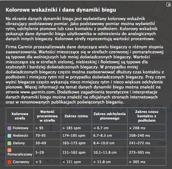 garmin_wskazniki