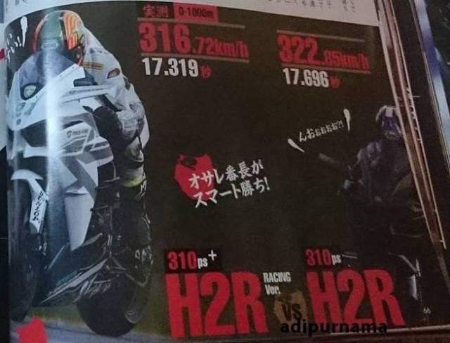 ninja h2 racing topspeed