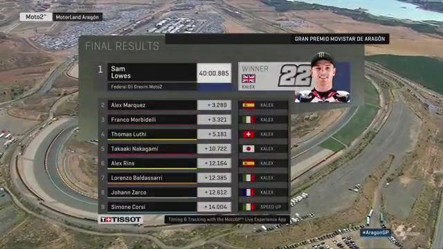 hasil-moto2-aragon-2016