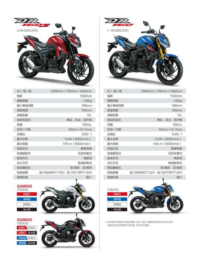 spesifikasi Haojue dr160