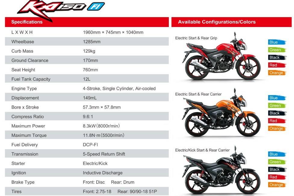 Yamaha FZS 25, Motor Naked Sport yang Baru Diluncurkan
