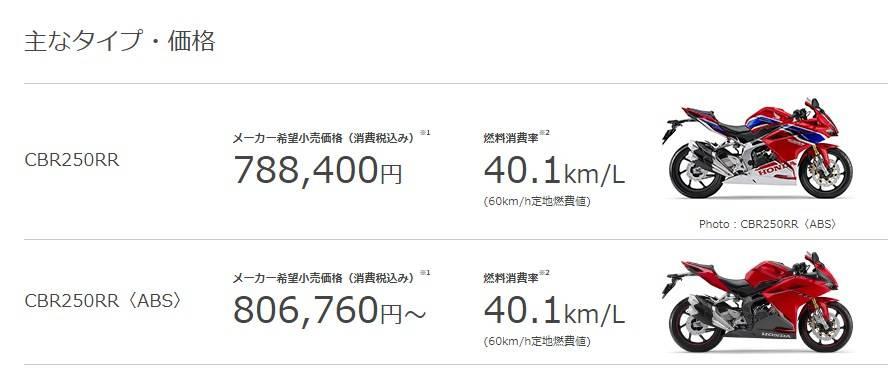 harga cbr520rr 2019 jepang
