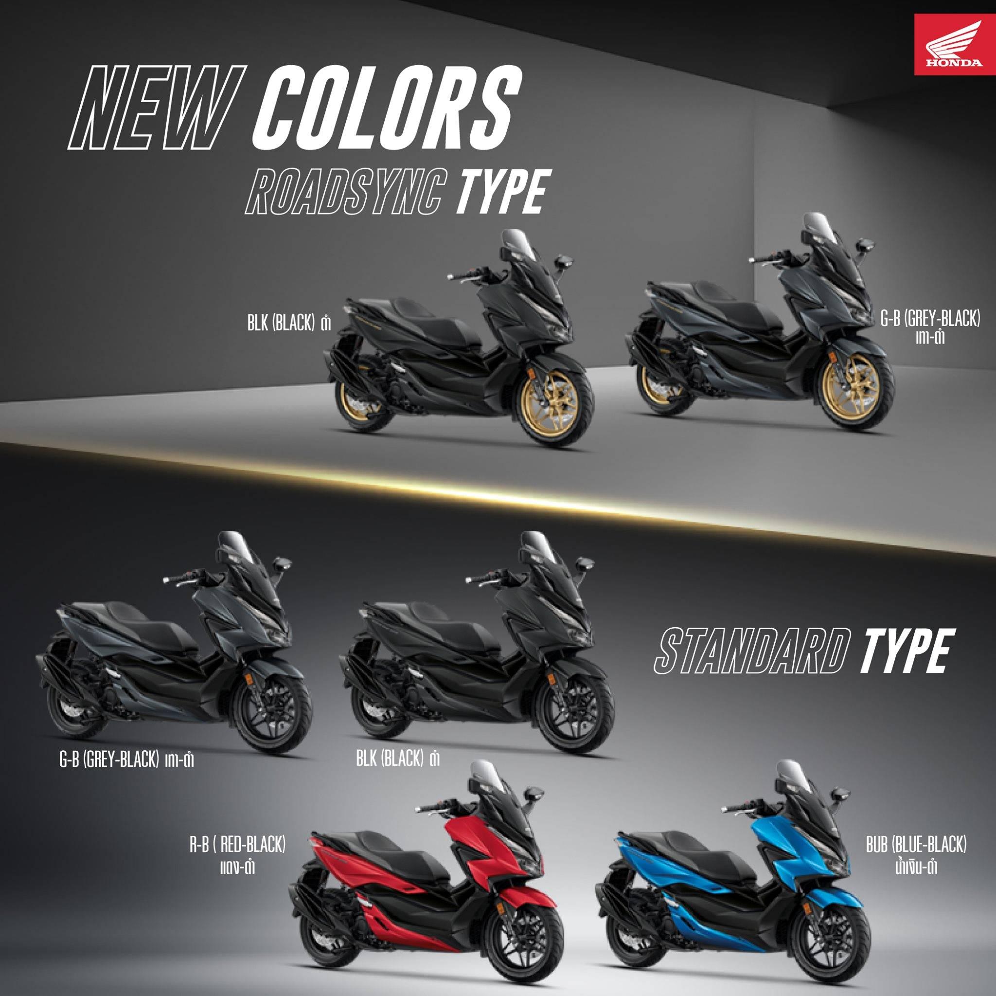 Honda Forza 350 2022 warna