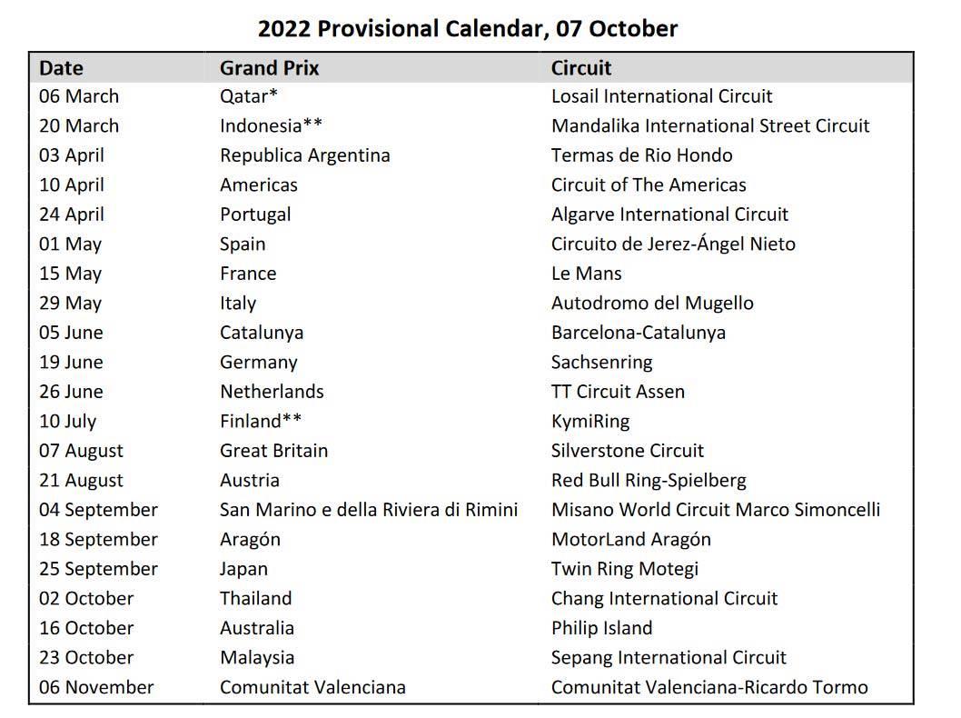 jadwal motogp 2022