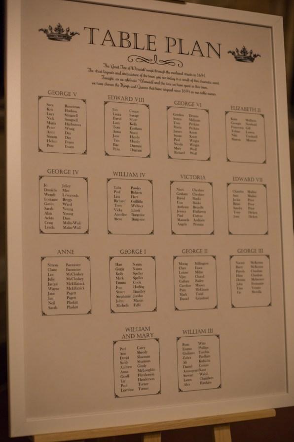 Royal Themed Table Plan at Old Shire Hall