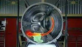 Çamaşır makinesinin çalışma prensibi