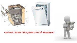 Bulaşık makinesi düzeni