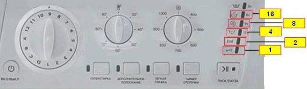 Ekransız Ariston çamaşır makinesindeki hata kodları