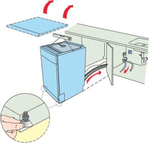 laver installation du lave vaisselle