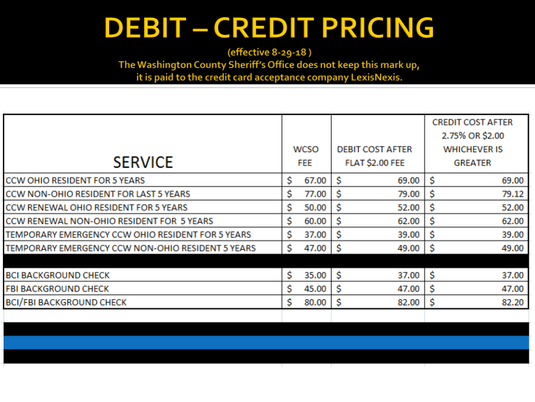 8-29-18 CREDIT AND DEBIT PRICING
