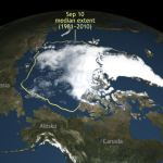 Sea ice falls to record low at both poles