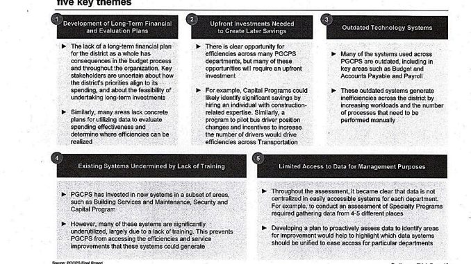 Parthenon-Ernst & Young outlined a draft summary of a Prince George's County Public Schools performance audit in five themes. /Courtesy of PGCPS and County Council
