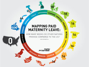 maternity and paternity leave
