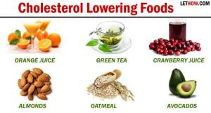 instead of statin use cholesterol lowering foods
