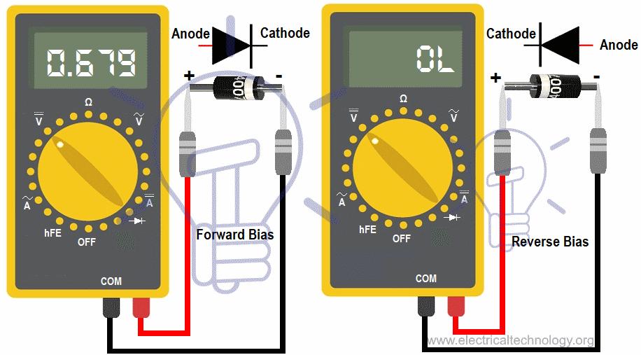 cara mengukur dioda