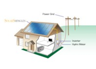 Solar Shingle Canada Schematic