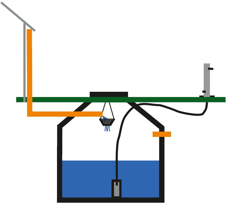 Gartenpaket-mit-Pumpe-Korbfilter-Wasserzapfsäule