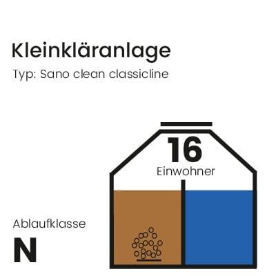 Kleinkläranlage-sano-clean-classicline-ablaufklasse-N-16EW