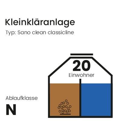 Kleinkläranlage-sano-clean-classicline-ablaufklasse-N-20EW