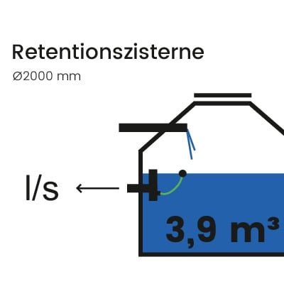 Retentionszisterne-3900l