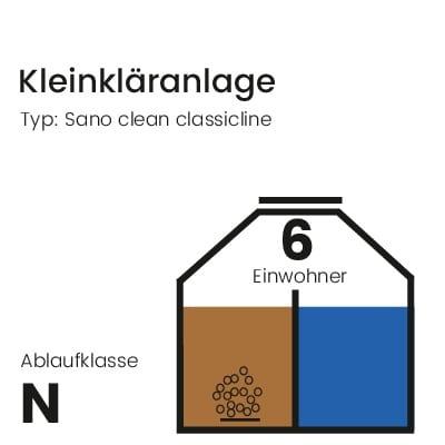 Kleinkläranlage-sano-clean-classicline-ablaufklasse-N-6EW