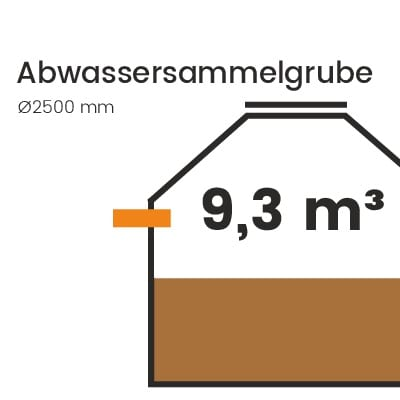 Abwassersammelgrube-9300l