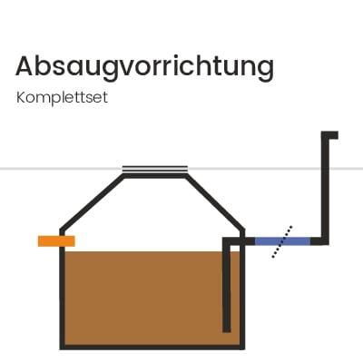 Abwassersammelgrube-Absaugvorrichtung-Komplettset