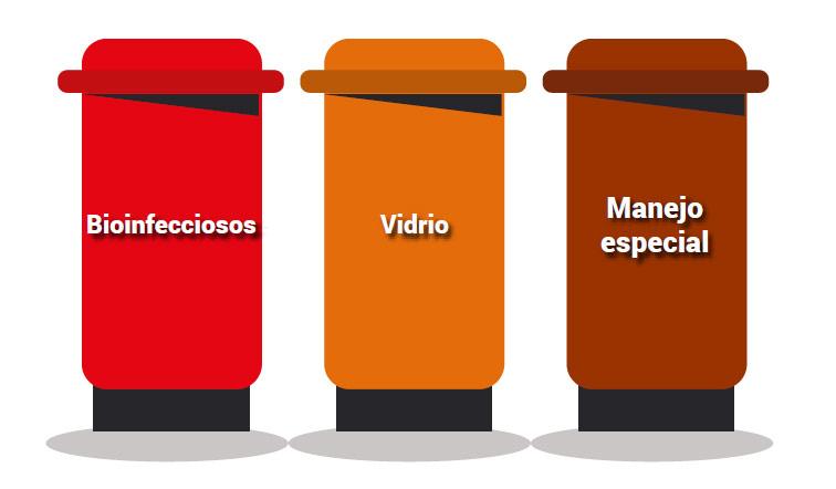 Colores Categorias Residuos