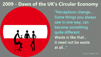 Illustration shows - 2009 Dawn of the Circular Economy