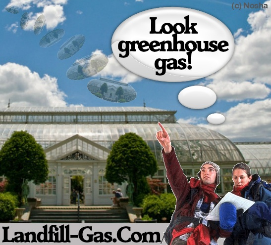 zero waste means less greenhouse gas