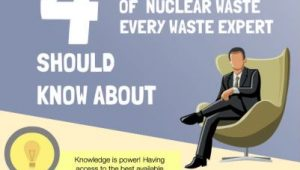 The-4-Nuclear-Waste-types_featured-401sq