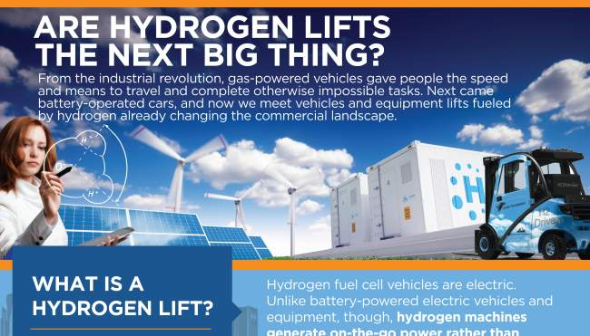Hydrogen Forklifts - You Heard of Hydrogen Cars But Now It's Lifts?