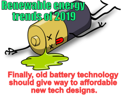 Image shows #1 renewable energy trend of 2019.