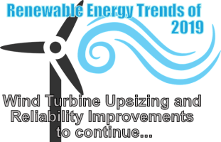 Image shows the trend for 2019 in renewable energy for wind power.