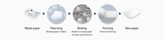 eco paper manufacturer