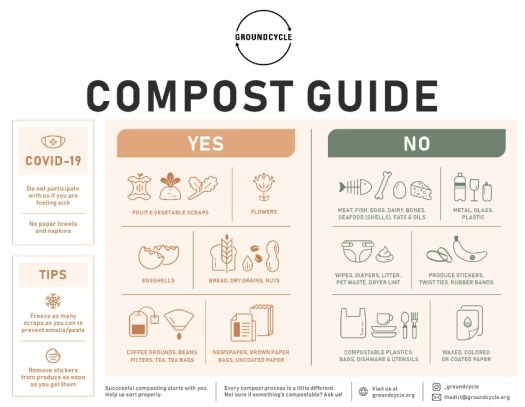waste businesses to scale - compost guide