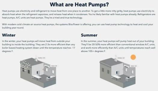 heat pumps for Climate Retrofits