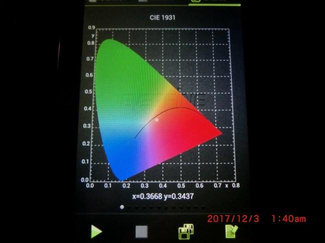 LED1506R10_29