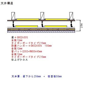 防音構造-天井-
