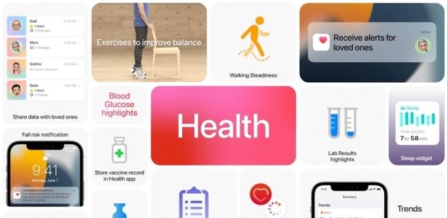 Health sharing
