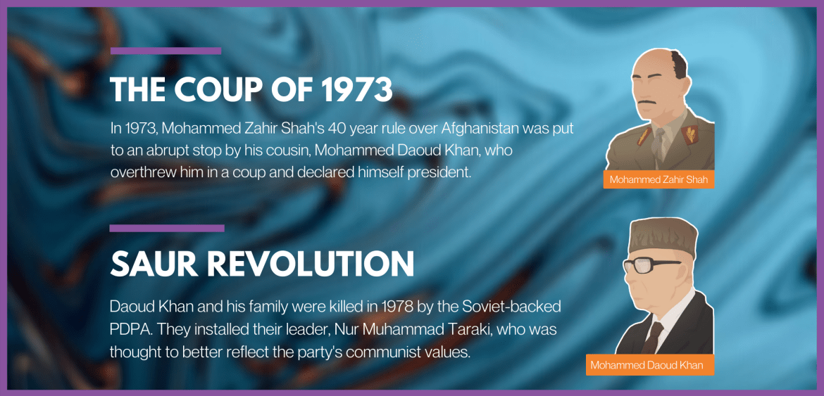The Coup of 1973. In 1973, Mohammed Zahir Shah's 40 year rule over Afghanistan was put to an abrupt stop by his cousin, Mohammed Daoud Khan, who overthrew him in a coup and declared himself president. Saur Revolution. Daoud Khan and his family were killed in 1978 by the Soviet-backed PDPA. They installed their leader, Nur Muhammad Taraki, who was thought to better reflect the party's communist values.