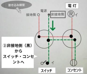②複線図の書き方