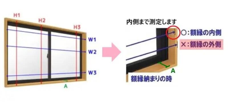 窓枠の採寸方法