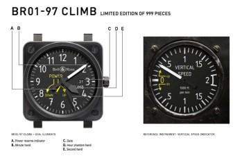 """Aviation """"Climb"""""""